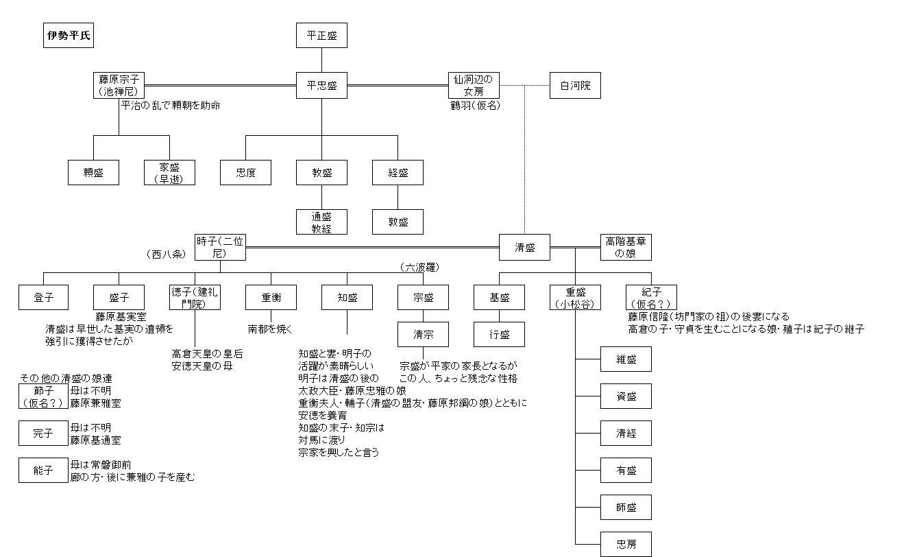大河ドラマ清盛 宮尾平家物語 hi...